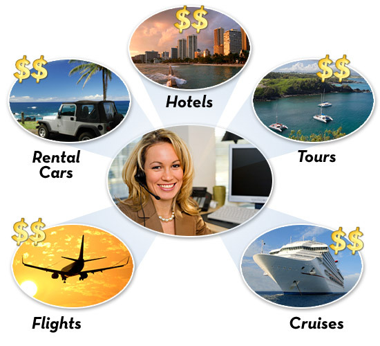 travel agency essay Travel agents offer a variety of attractive discounts, special rates, insider information and special offers that help them provide the highest levels of expert advice for their customers on the other hand, travel agents often work on a commission-based salary with no guarantees of success and a.